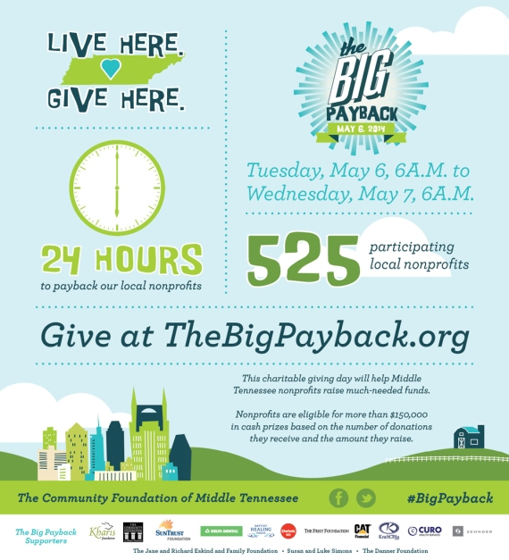 middletennessee-1397841291.5944-bigpayback_infographic